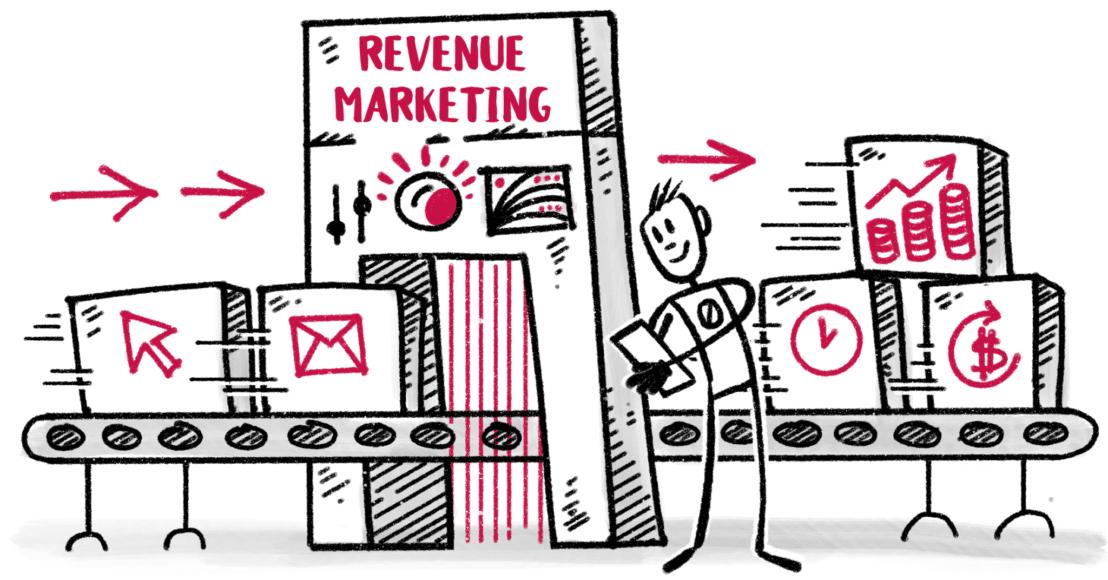 Revenue Marketing Guide 2021