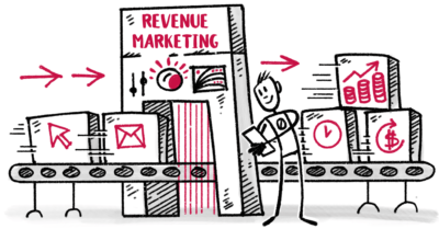 Revenue Marketing – The best bet marketers can make in 2021